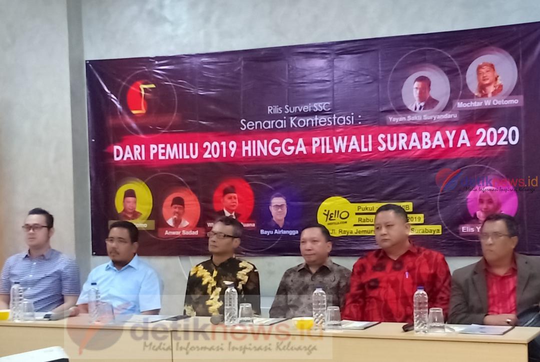 Dari 38 Daerah Di Jawa Timur, Hasil SSC Jokowi Ma'ruf